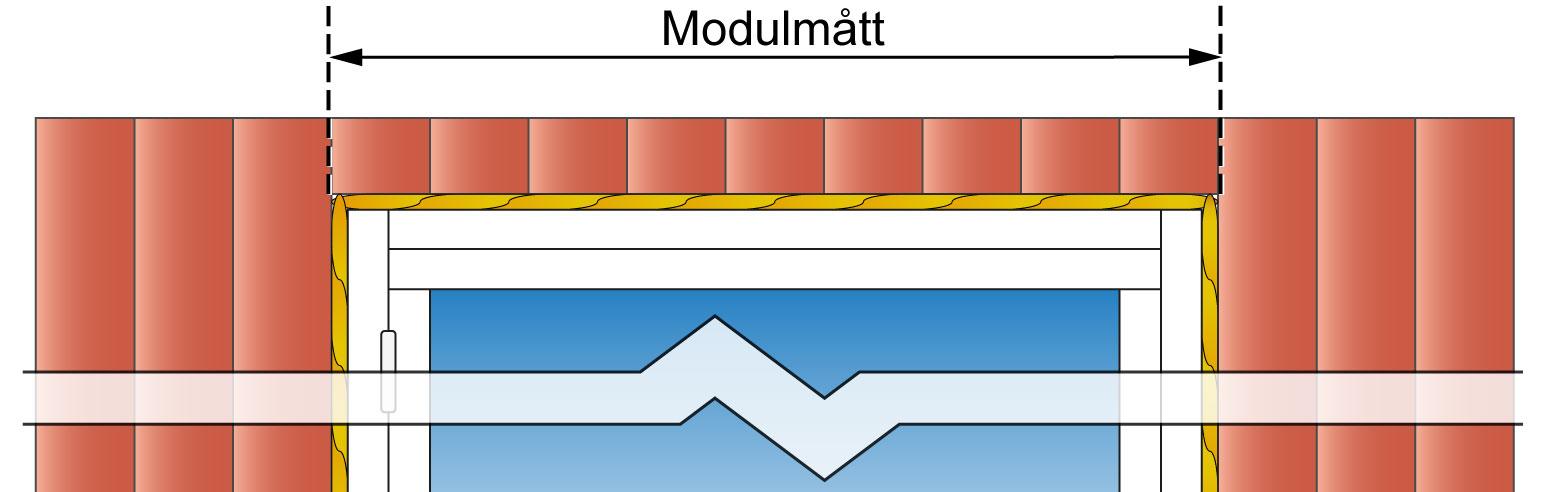 modulmått fönster