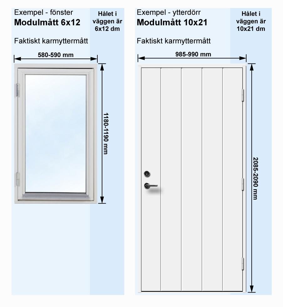exempel - modulmått fönster & dörrar