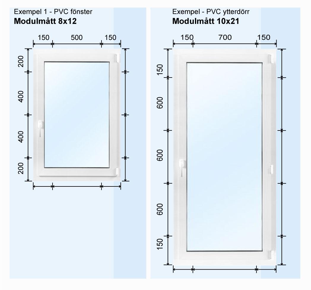 Fördelnings-schema monteringsjärn för PVC