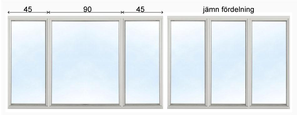 antal bågposter till fönster